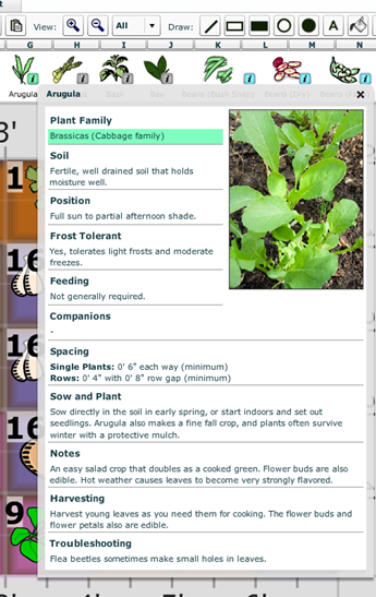 GrowVeg Software